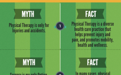 Mythbusters – Busting 5 Common Myths about Physiotherapy